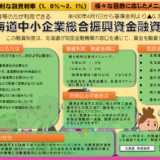 銀行の融資担当者にもあまり知られていない?北海道庁と札幌市役所の中小企業向けの制度融資