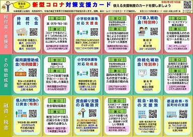 ★わかりやすい★新型コロナ対策支援カード(弁護士 永野海氏作成)